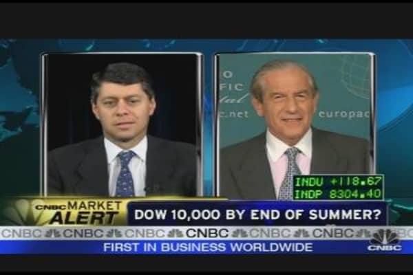 Dow 10,000 By End of Summer?