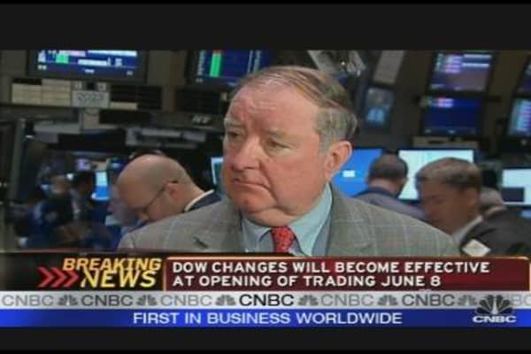 Art Cashin's Word on the Street