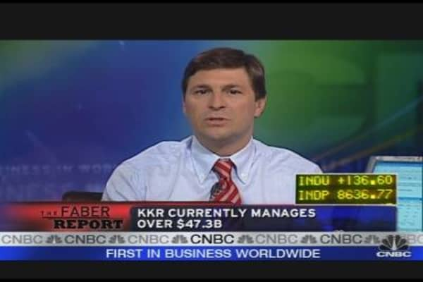 KKR Posts $1.2B Loss in 2008