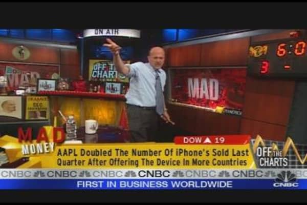 Cramer: Bullish on AAPL