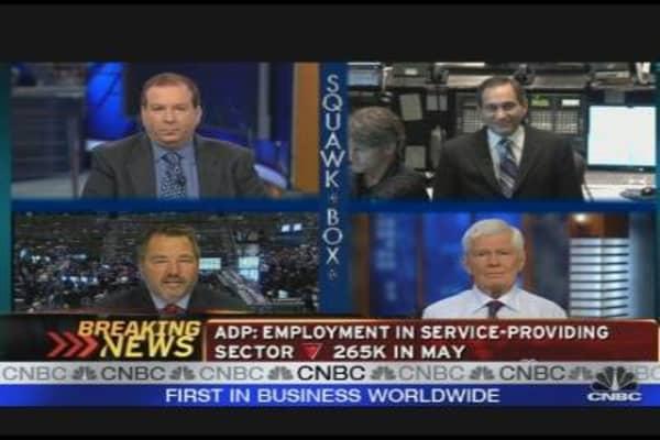 ADP & the Economy