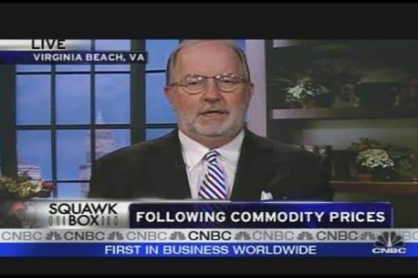 Following Commodity Prices