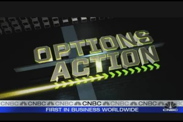 Options Action: Best Buy
