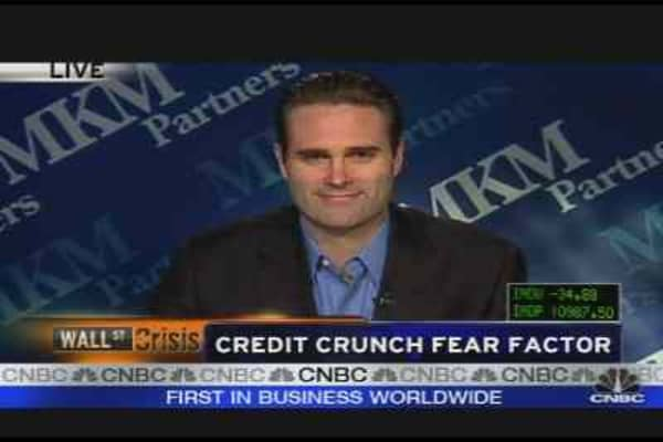 Credit Crunch Fear
