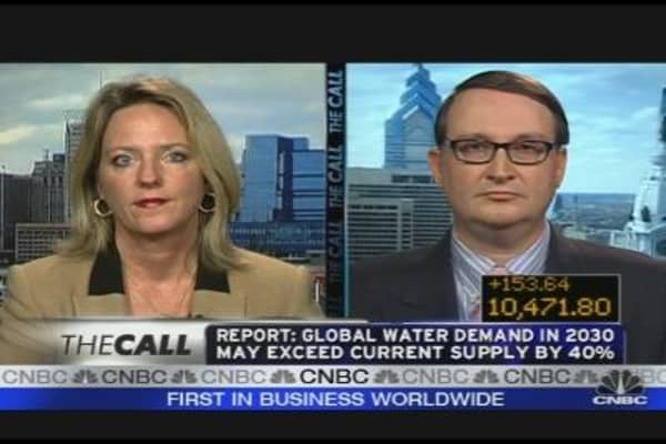 Water Stock Watch?