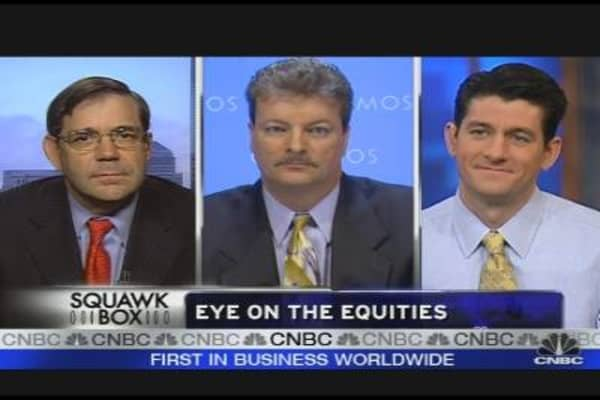 Eye on Equities