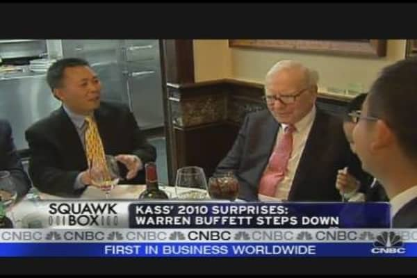 Kass Predicts Buffett Will Step Down in 2010