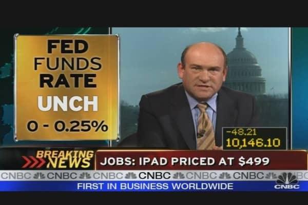 Reaction to FOMC