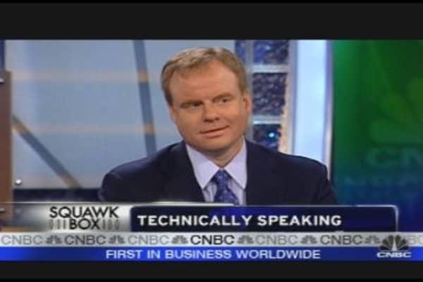 Hot Tech Stocks Now