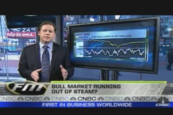 Bull Market Out of Steam?
