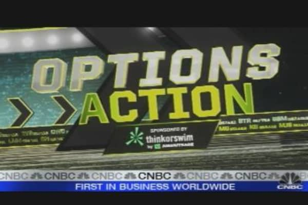 Options Action: Energy Edition
