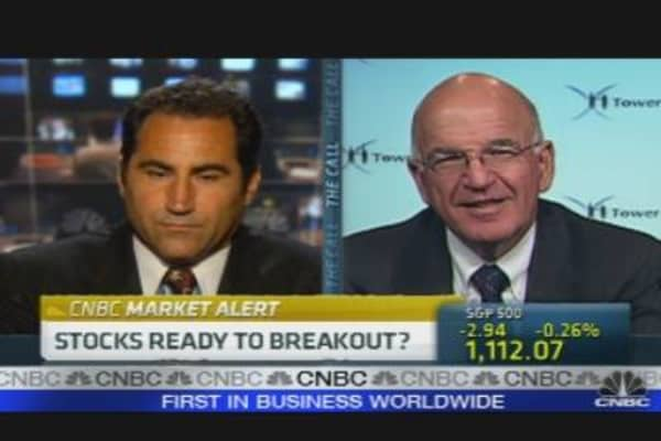 Stocks Ready to Breakout?