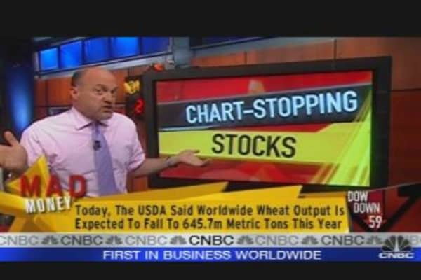 Chart-Stopping Stocks