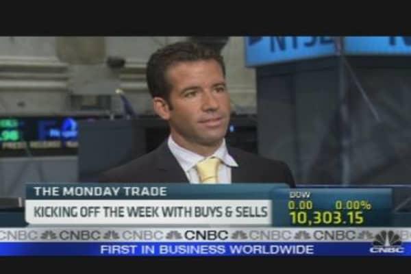 Monday Trade