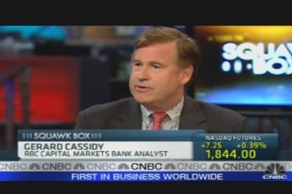 Bullish on the Banks