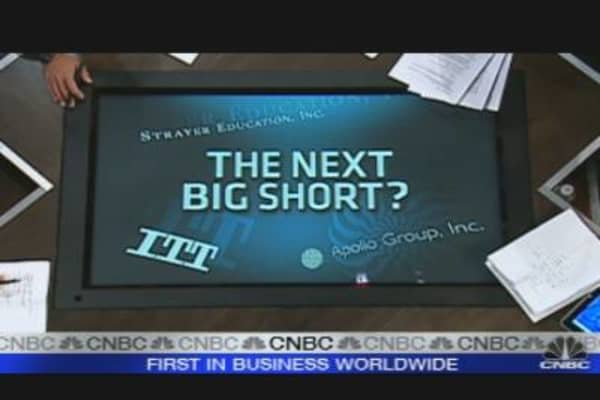 The Next Big Short