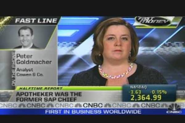 Markets React to Apotheker