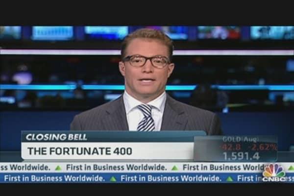 Top 400 Earners Saw Income Drop: IRS