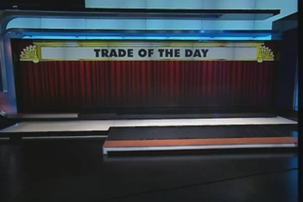 Trade of the Day: Nike Falls 1% Today