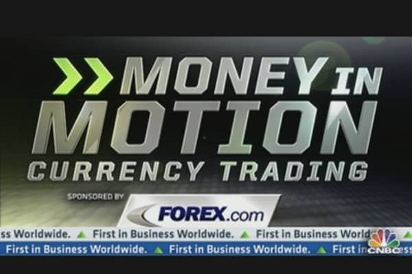 Money In Motion: Trading the RBA Decision
