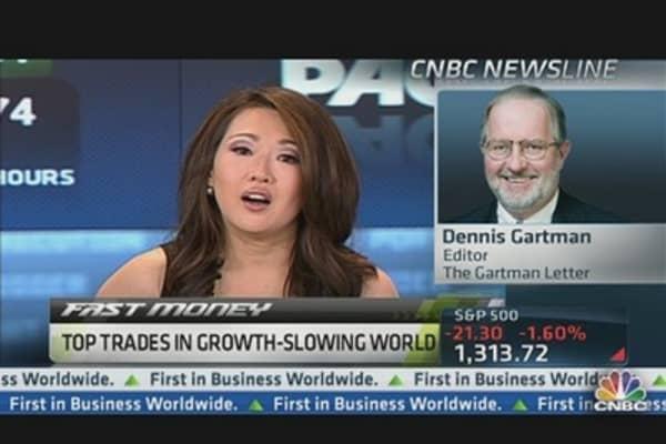 Gartman: Corn Crop & Climate