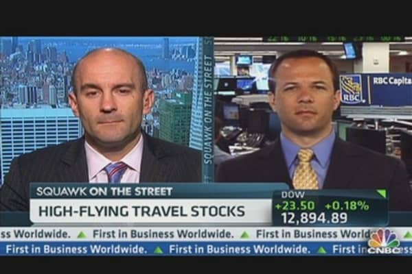 High-Flying Travel Stocks