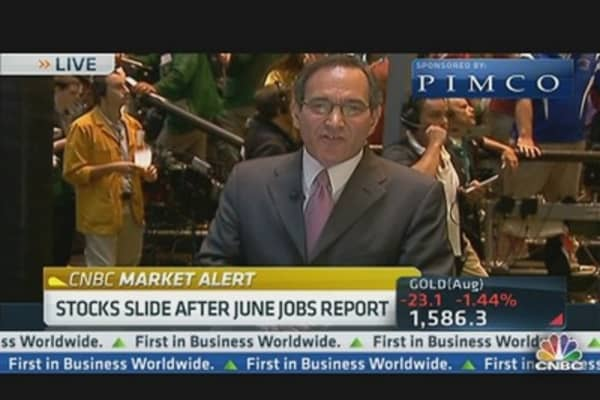 Santelli on Weak Jobs Number: 'Get Used to It'