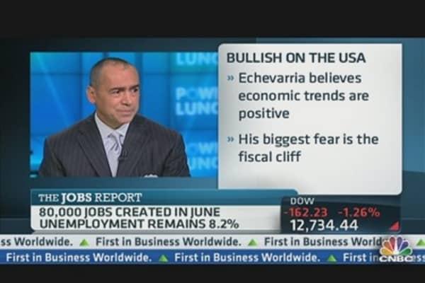 Deloitte CEO on Unemployment Rate