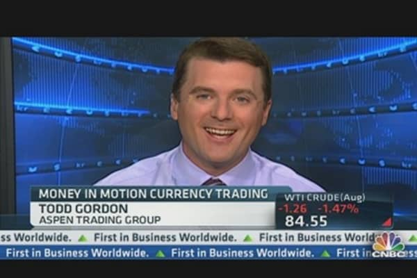 Money In Motion: Trading the Euro