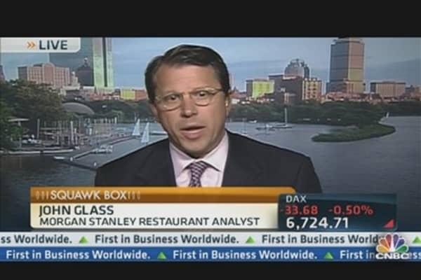 Menu of Earnings from Restaurant Stocks
