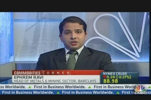 Markets Bullish on Copper