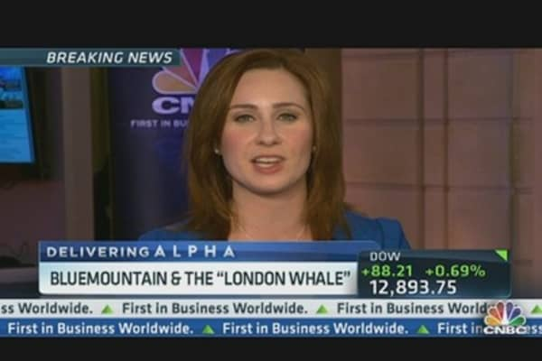 BlueMountain & the 'London Whale'