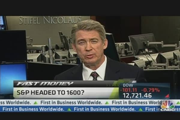 S&P Headed to 1600?