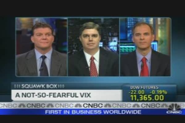 A Not-So-Fearful VIX