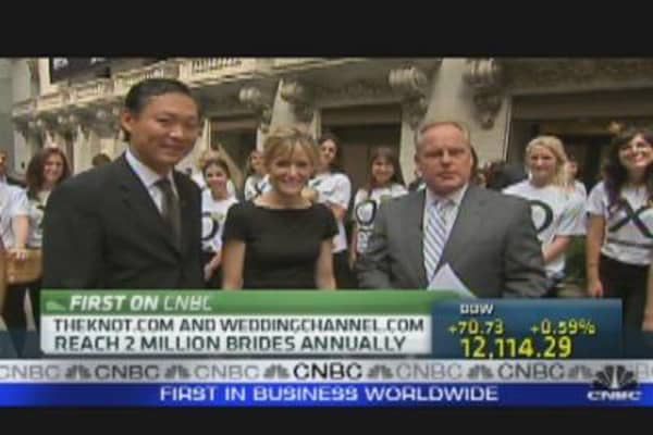 XO Group at the NYSE