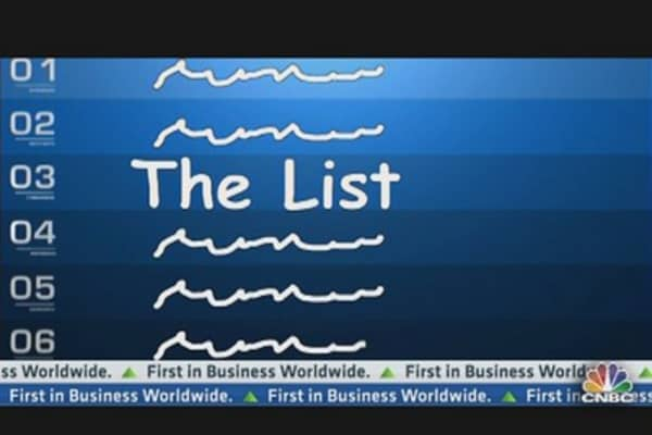 The List: Apple, Boeing & More