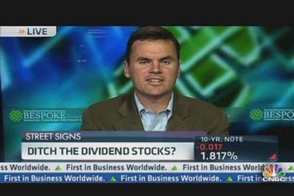 The Dividend Trade