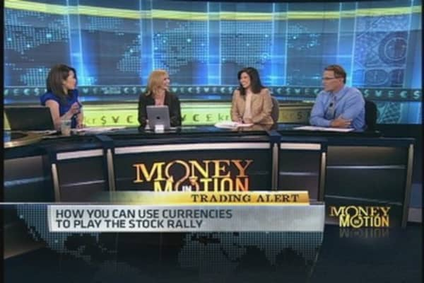 Does the Currency Market See Stocks Higher?