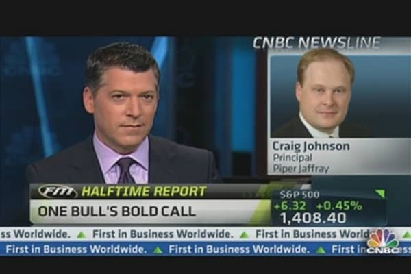 S&P 2000: Bold Bull or Obvious Call?