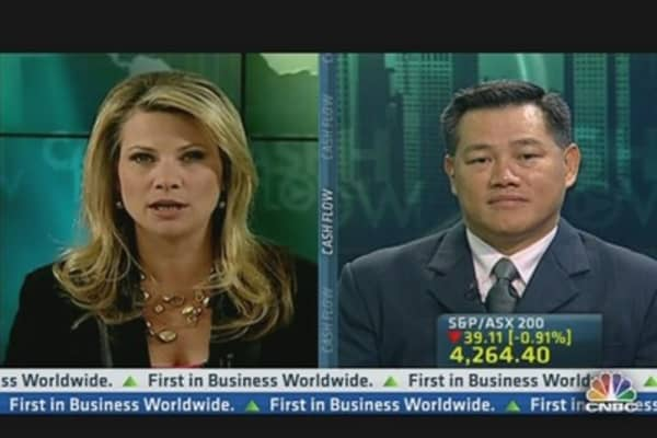 QE3 Already Priced in Equities: Analyst