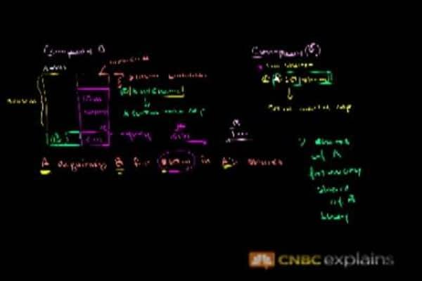 Equity Acquisitions: CNBC Explains