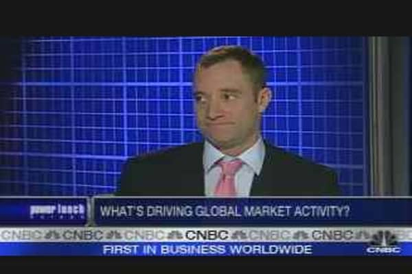 What's Driving Global Market Activity?