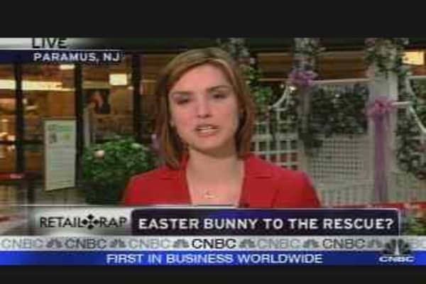 Easter's Retail Impact