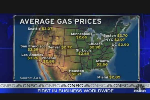 Summer Gas Prices