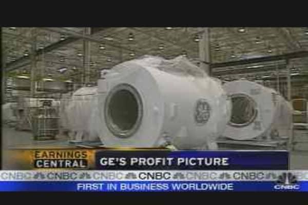 GE Earnings