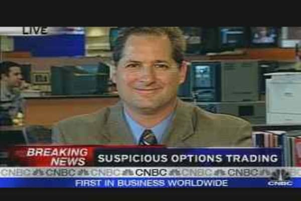 Suspicious Options Trading
