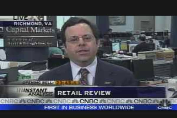 Retail Sales Reaction