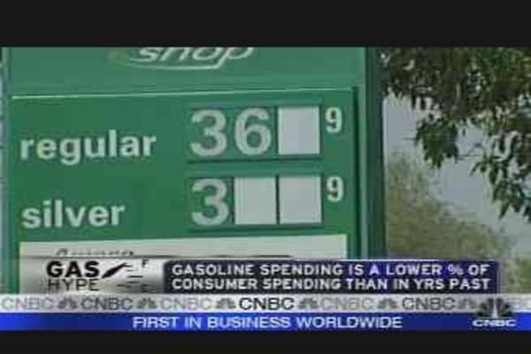 Gas Prices & the Economy