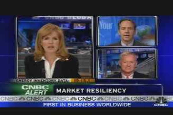 Market Resiliency