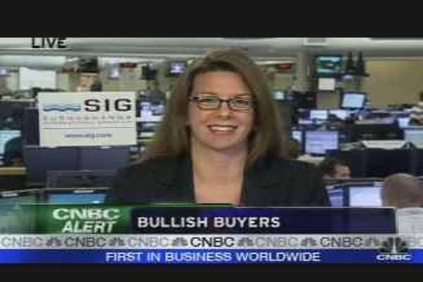 Bullish Buyers